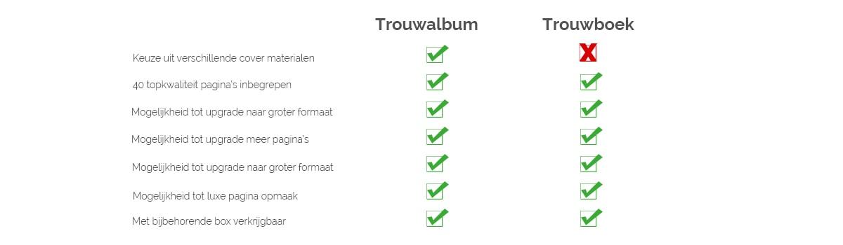 Tabel met verschillen tussen Trouwalbum en Trouwboek